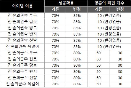 %EC%A6%9D%EA%B0%95.PNG