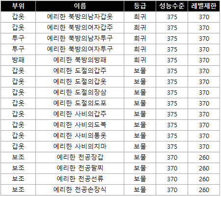 %EC%98%88%EB%A6%AC%ED%95%9C%20%EB%B6%81%EB%B0%A9.PNG